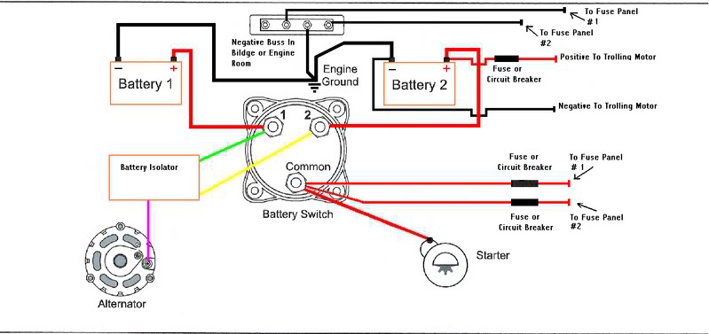 Battery Wiring Further Boat Battery Isolator Switch Wiring Diagram