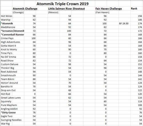 Triple Crown 2019 final.png
